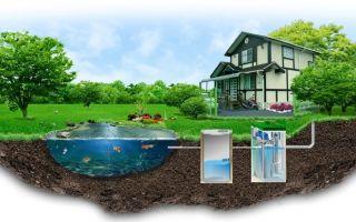 Автономная система канализации для дома и дачи