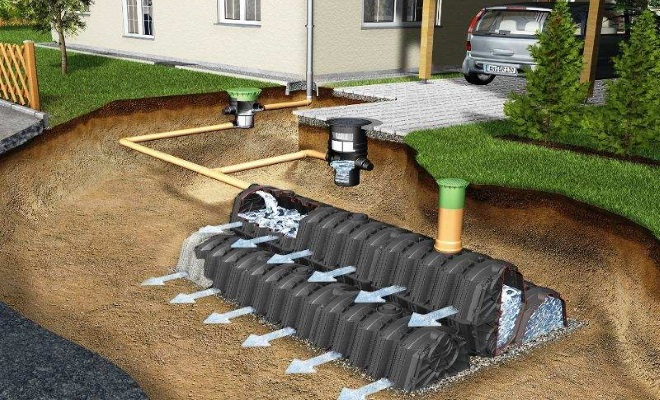 ливневая автономная канализация